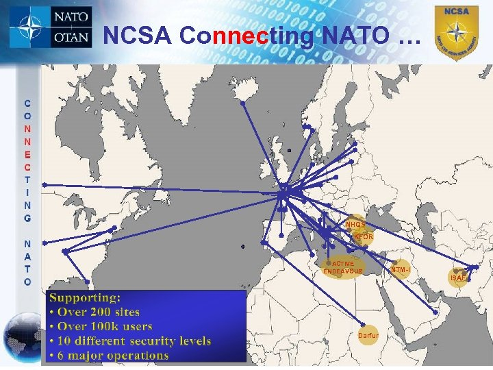 NCSA Connecting NATO … NHQS KFOR ACTIVE ENDEAVOUR NTM-I ISAF Darfur NATO UNCLASSIFIED 7