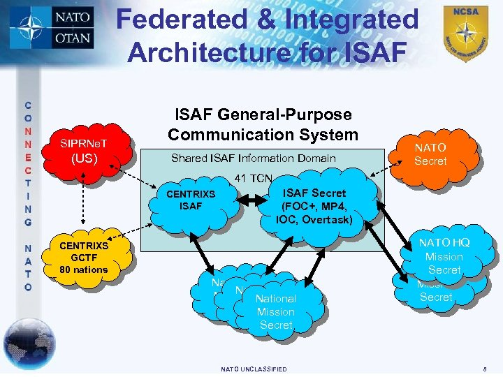 Federated & Integrated Architecture for ISAF SIPRNe. T (US) ISAF General-Purpose Communication System Shared