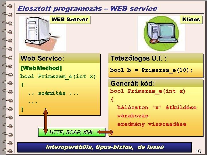 Elosztott programozás – WEB service WEB Szerver Web Service: [Web. Method] bool Primszam_e(int x)