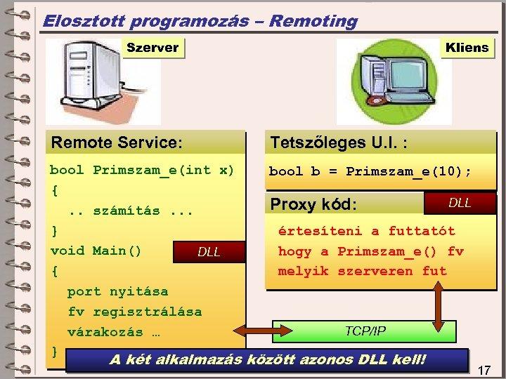 Elosztott programozás – Remoting Szerver Kliens Remote Service: Tetszőleges U. I. : bool Primszam_e(int