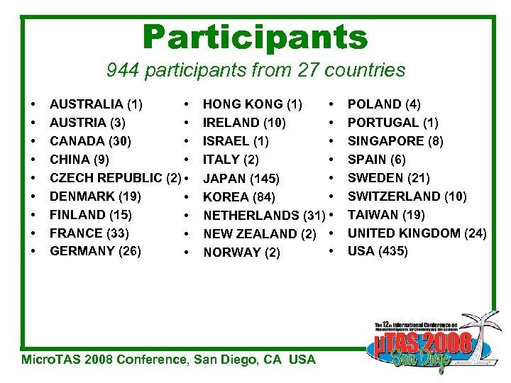 Participants 944 participants from 27 countries • • • AUSTRALIA (1) • AUSTRIA (3)