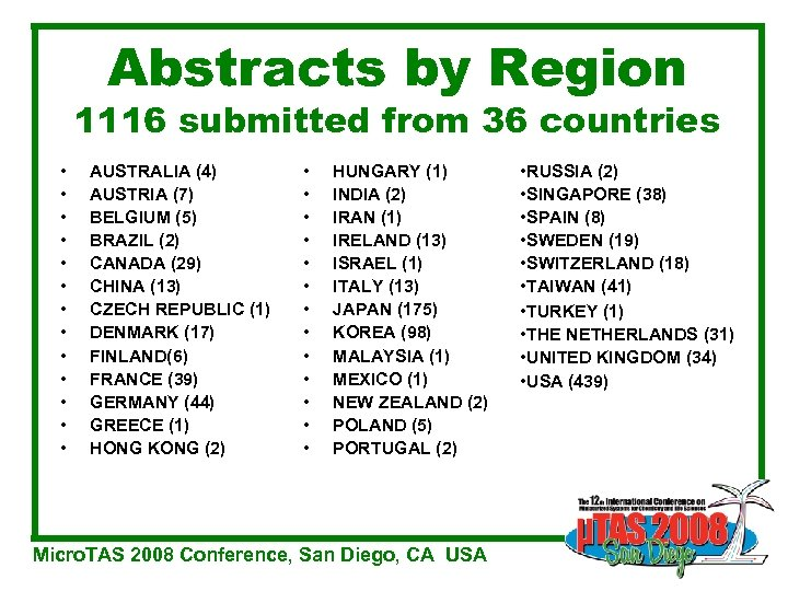 Abstracts by Region 1116 submitted from 36 countries • • • • AUSTRALIA (4)