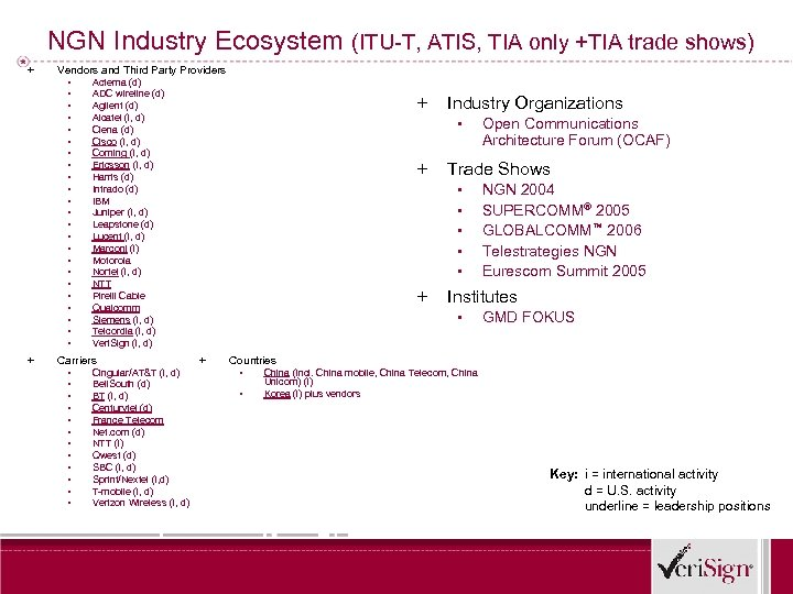 NGN Industry Ecosystem (ITU-T, ATIS, TIA only +TIA trade shows) + + Vendors and