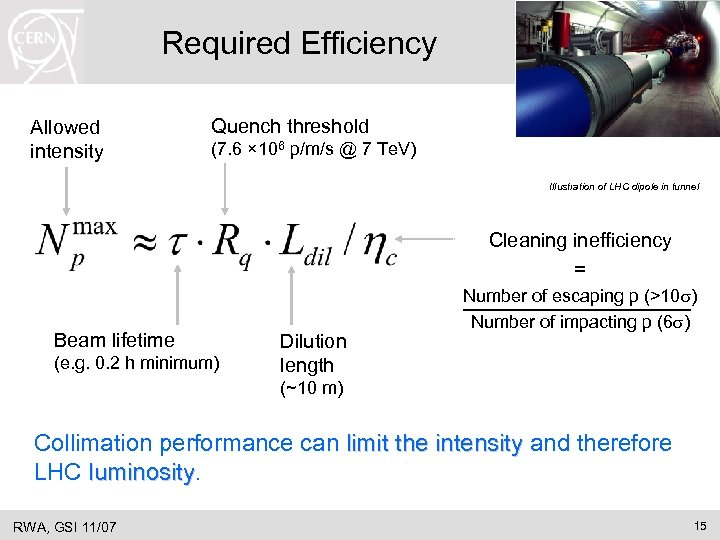 Required Efficiency Allowed intensity Quench threshold (7. 6 × 106 p/m/s @ 7 Te.