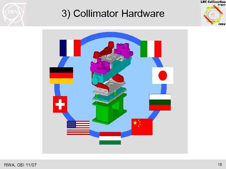 3) Collimator Hardware RWA, GSI 11/07 18