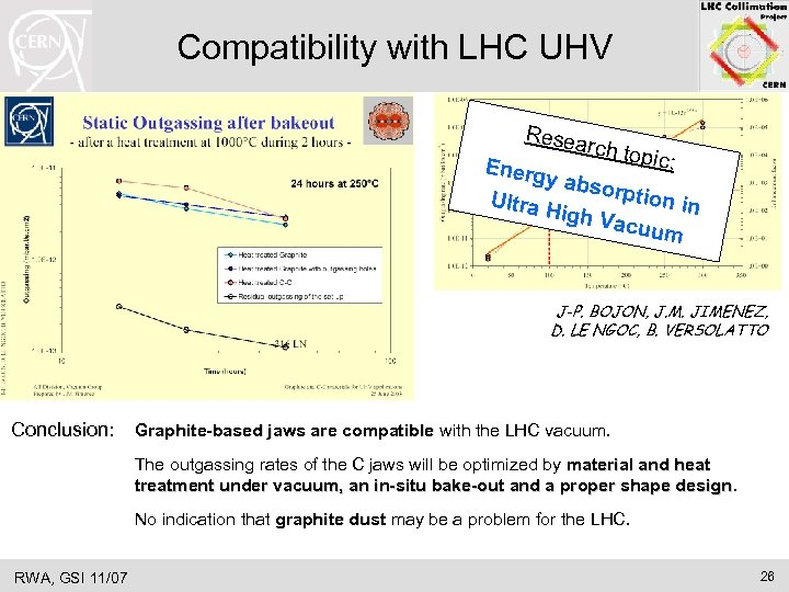 Compatibility with LHC UHV Resea Energ rch top ic: y abso rption Ultra H