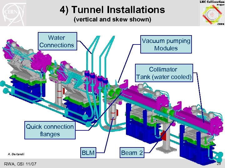 4) Tunnel Installations (vertical and skew shown) Water Connections Vacuum pumping Modules Collimator Tank