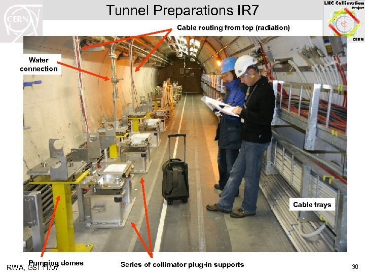 Tunnel Preparations IR 7 Cable routing from top (radiation) Water connection Cable trays Pumping
