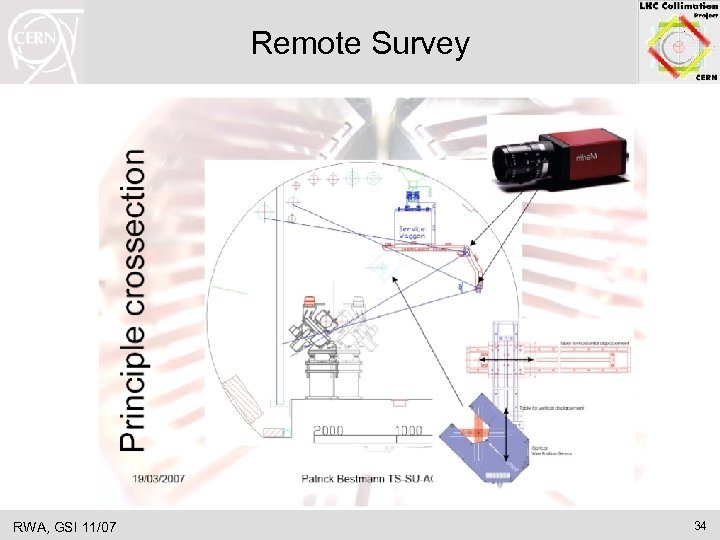 Remote Survey RWA, GSI 11/07 34