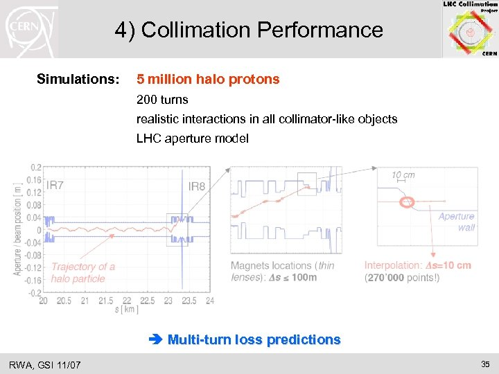 4) Collimation Performance Simulations: 5 million halo protons 200 turns realistic interactions in all