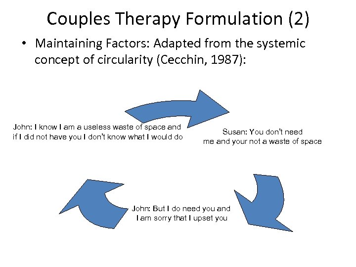 Couples Therapy Formulation (2) • Maintaining Factors: Adapted from the systemic concept of circularity