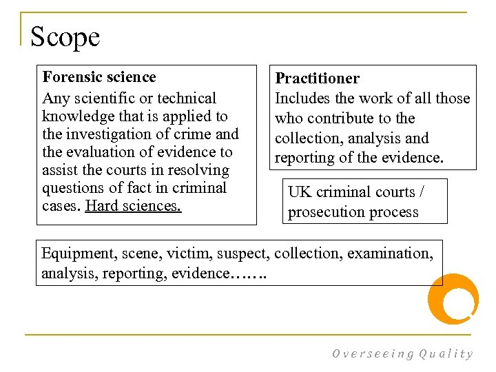 Scope Forensic science Any scientific or technical knowledge that is applied to the investigation