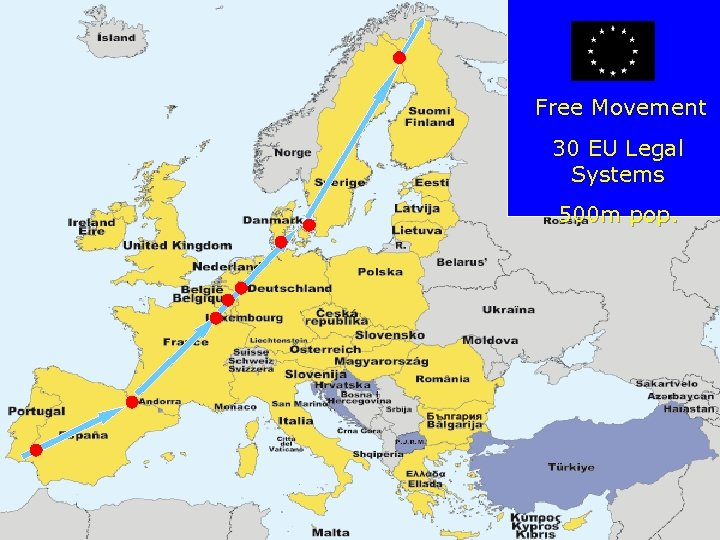 Free Movement 30 EU Legal Systems 500 m pop.