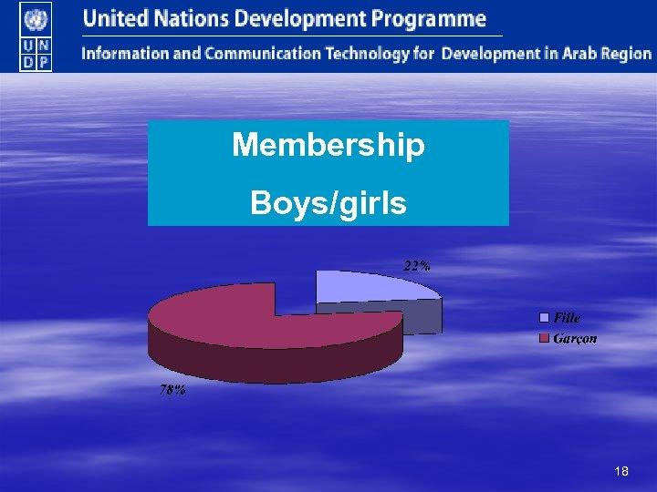 Membership Boys/girls 18