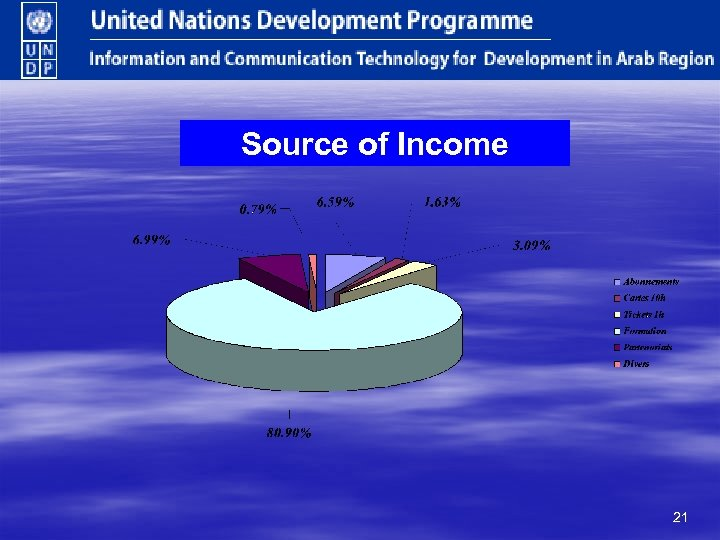 Source of Income 21