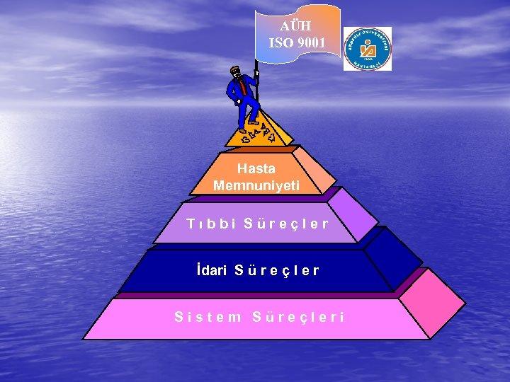 AÜH ISO 9001 Hasta Memnuniyeti Tıbbi Süreçler İdari S ü r e ç l