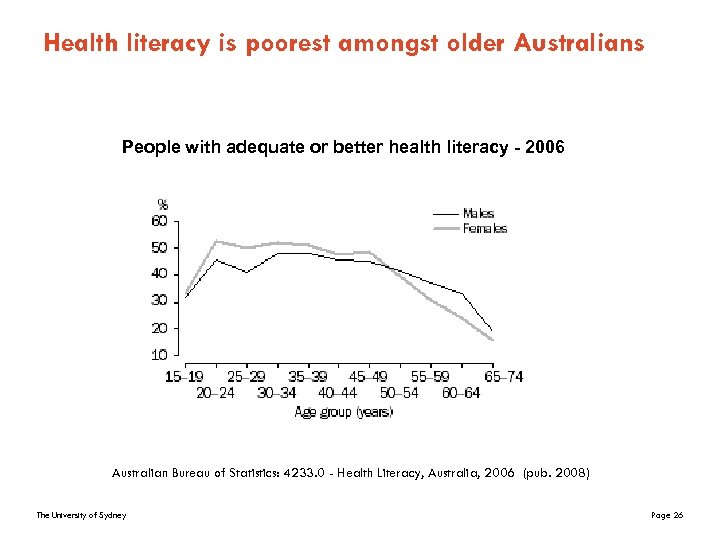 Health literacy is poorest amongst older Australians People with adequate or better health literacy