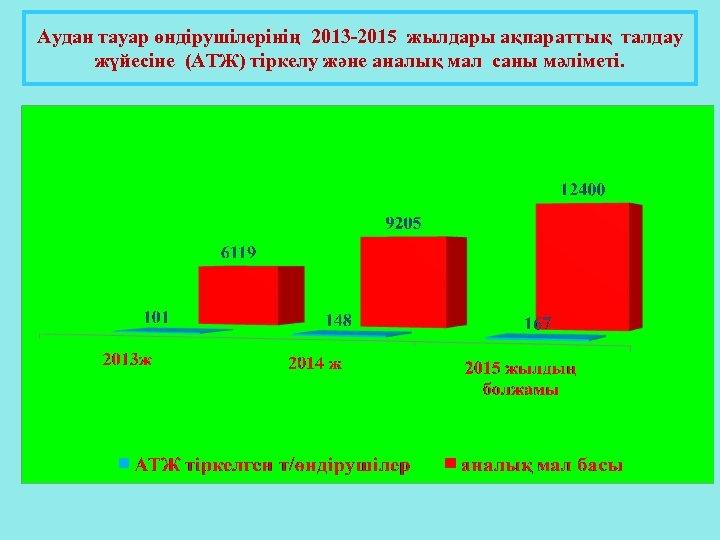 Аудан тауар өндірушілерінің 2013 -2015 жылдары ақпараттық талдау жүйесіне (АТЖ) тіркелу және аналық мал