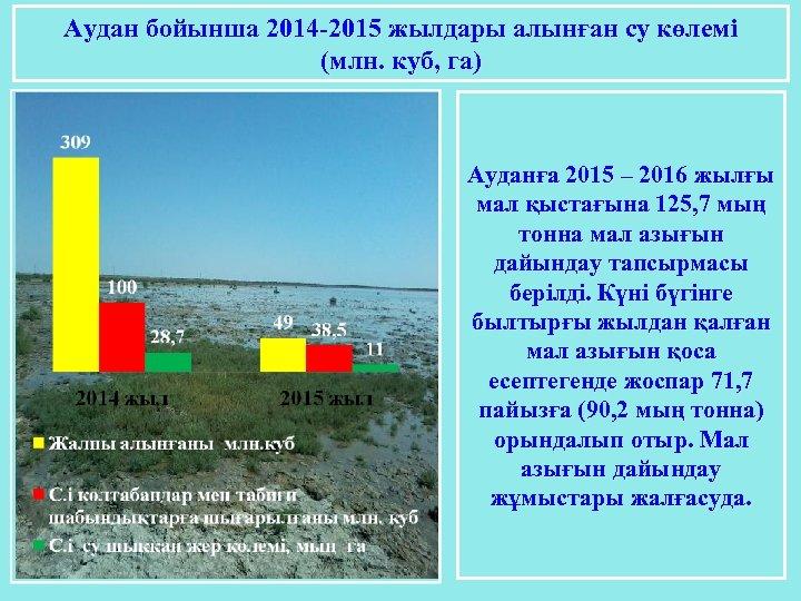 Аудан бойынша 2014 -2015 жылдары алынған су көлемі (млн. куб, га) Ауданға 2015 –