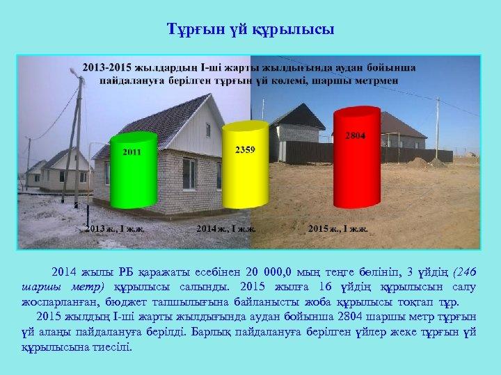 Тұрғын үй құрылысы 2014 жылы РБ қаражаты есебінен 20 000, 0 мың теңге бөлініп,