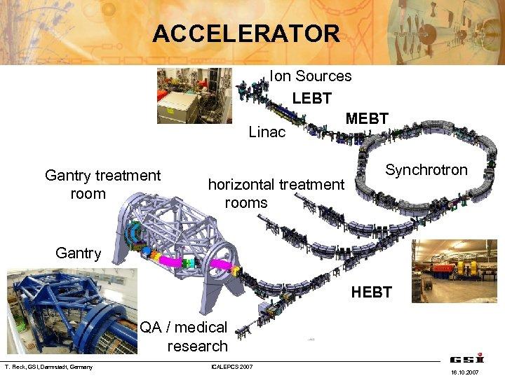 ACCELERATOR Ion Sources LEBT MEBT Linac Gantry treatment room horizontal treatment rooms Synchrotron Gantry