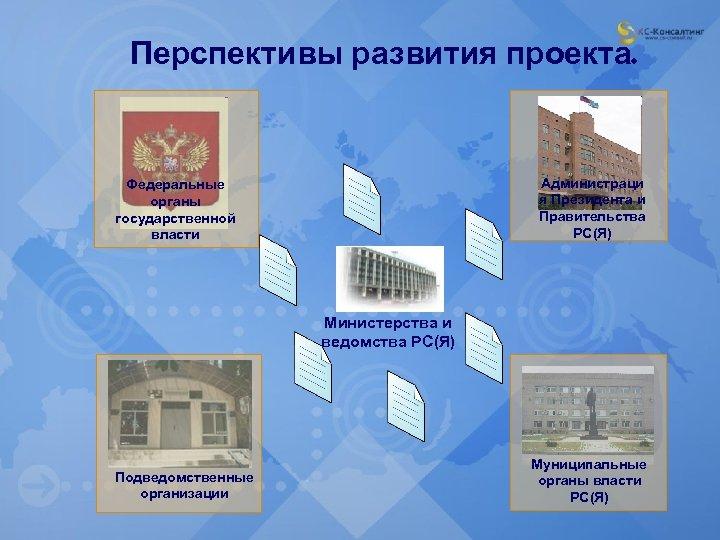 Перспективы развития проекта. Администраци я Президента и Правительства РС(Я) Федеральные органы государственной власти Министерства