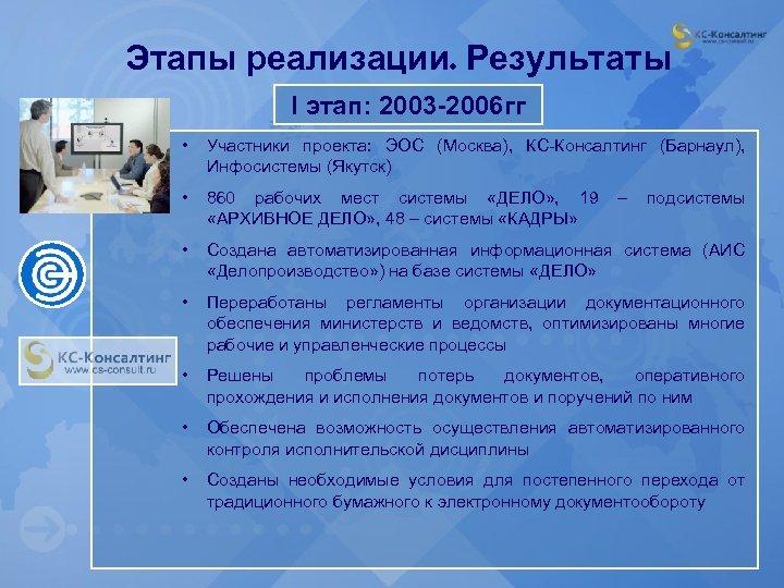 Этапы реализации. Результаты I этап: 2003 -2006 гг • Участники проекта: ЭОС (Москва), КС-Консалтинг