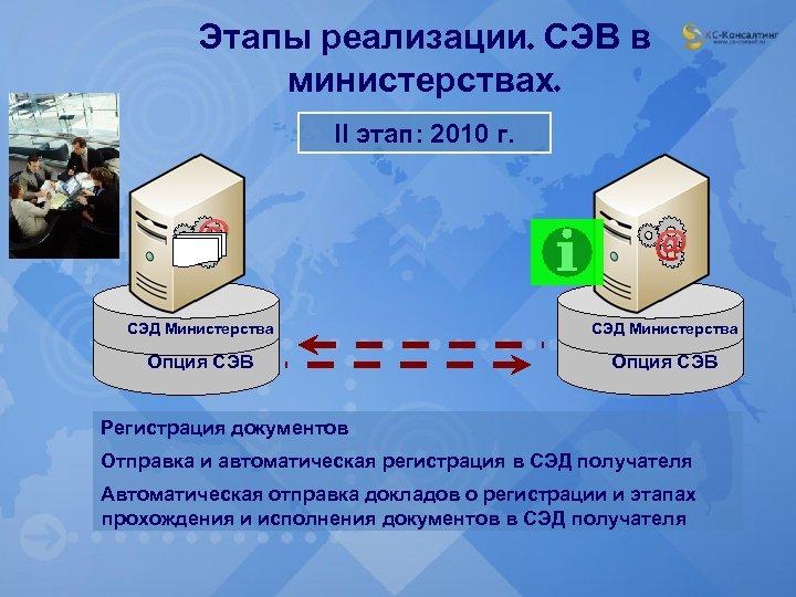 Этапы реализации. СЭВ в министерствах. II этап: 2010 г. @ @ СЭД Министерства Опция