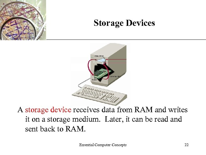 XP Storage Devices A storage device receives data from RAM and writes it on