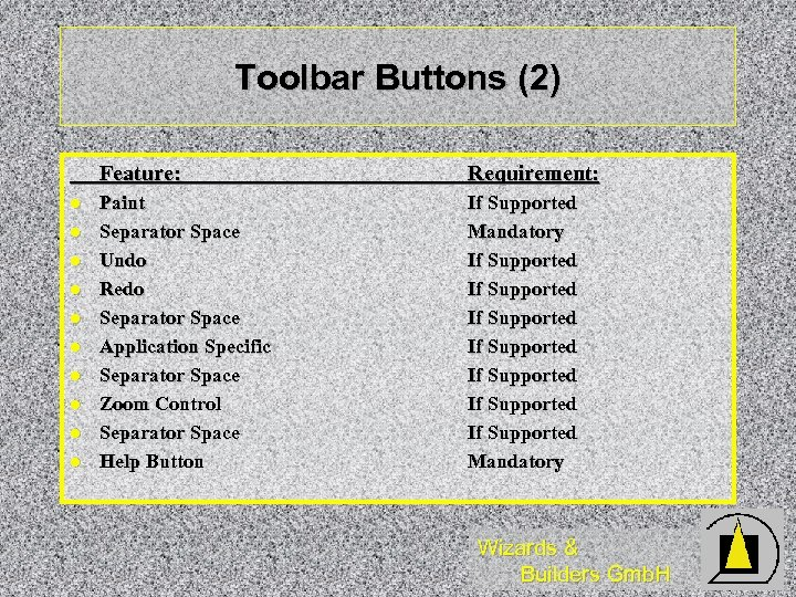 Toolbar Buttons (2) Feature: l l l l l Requirement: Paint Separator Space Undo
