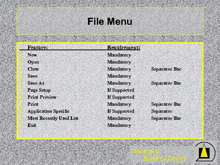 File Menu Feature: l l l Requirement: New Open Close Save As Page Setup