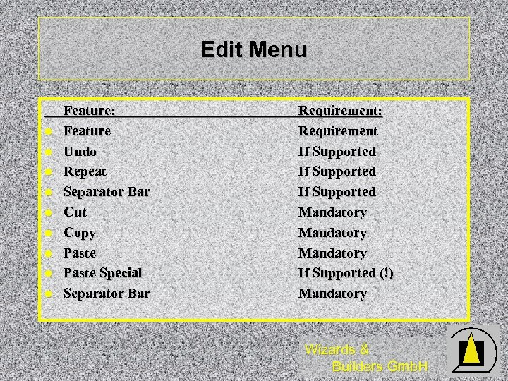 Edit Menu l l l l l Feature: Feature Undo Repeat Separator Bar Cut