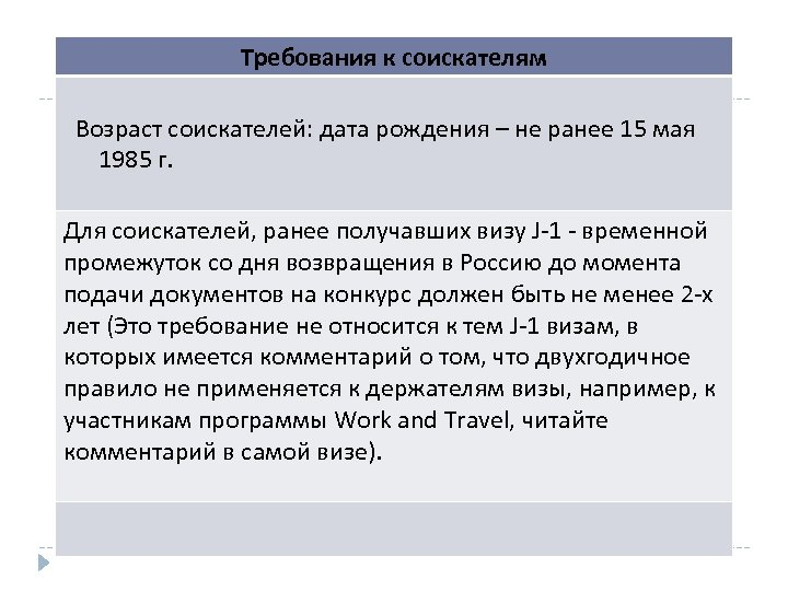 Требования к соискателям Возраст соискателей: дата рождения – не ранее 15 мая 1985 г.