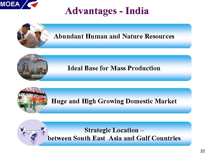 MOEA Advantages - India Abundant Human and Nature Resources Ideal Base for Mass Production