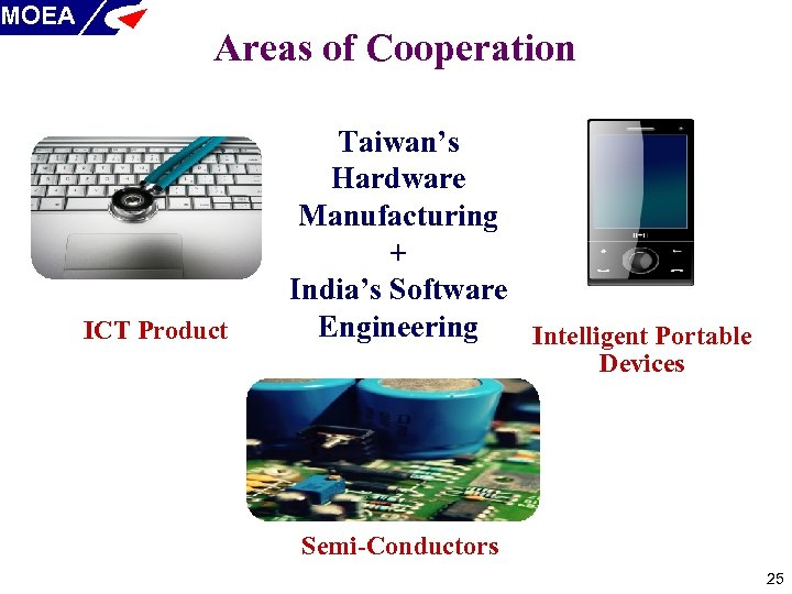 MOEA Areas of Cooperation ICT Product Taiwan's Hardware Manufacturing + India's Software Engineering Intelligent