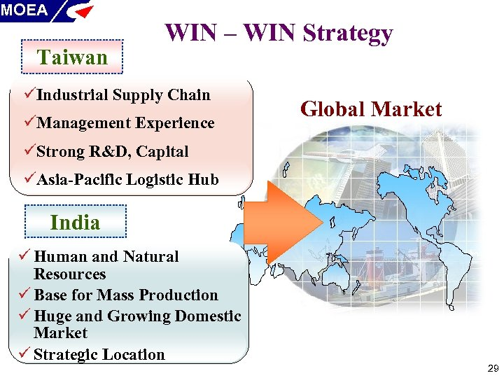 MOEA Taiwan WIN – WIN Strategy üIndustrial Supply Chain üManagement Experience Global Market üStrong