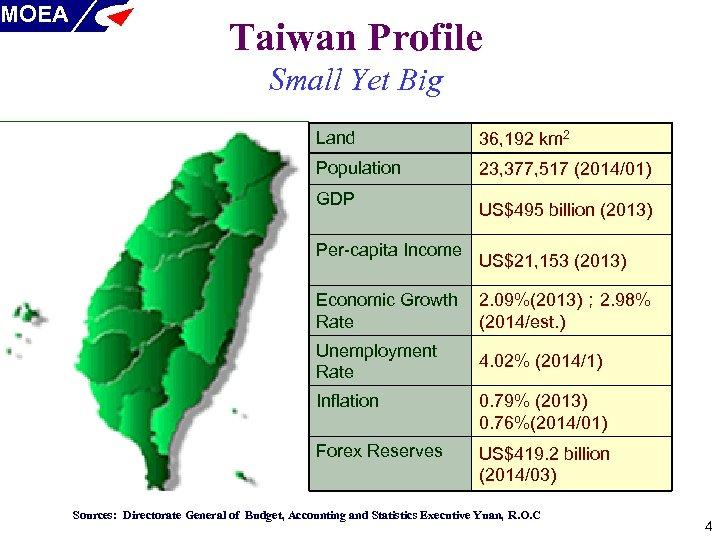 MOEA Taiwan Profile Small Yet Big Land 36, 192 km 2 Population 23, 377,