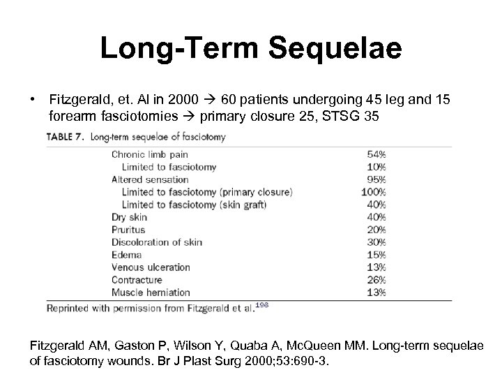 Long-Term Sequelae • Fitzgerald, et. Al in 2000 60 patients undergoing 45 leg and