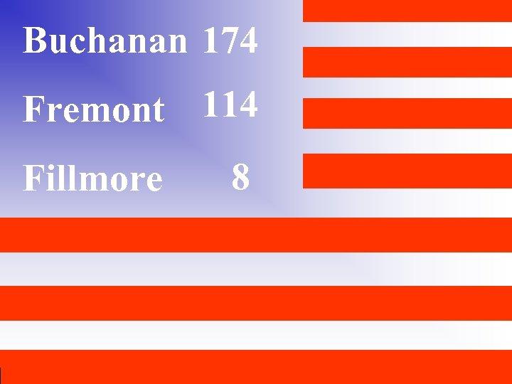 Buchanan 174 Fremont 114 Fillmore 8