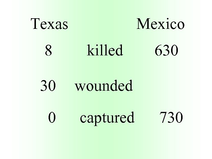 Texas Mexico 8 killed 30 wounded 0 captured 630 730