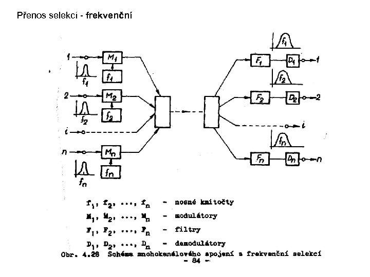 Přenos selekcí - frekvenční