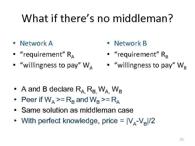 "What if there's no middleman? • Network A • ""requirement"" RA • ""willingness to"