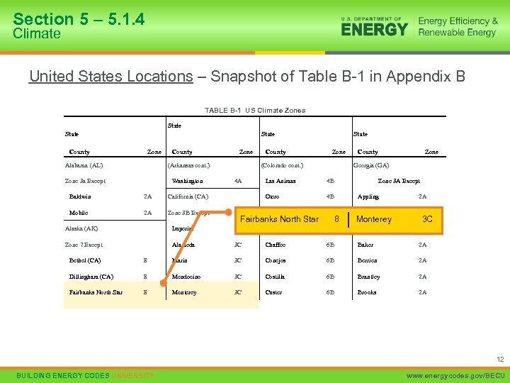 Section 5 – 5. 1. 4 Climate United States Locations – Snapshot of Table