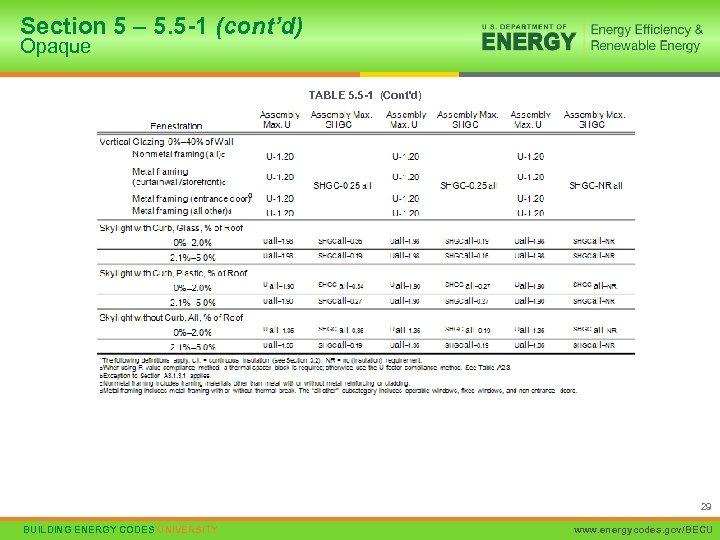 Section 5 – 5. 5 -1 (cont'd) Opaque TABLE 5. 5 -1 (Cont'd) 29