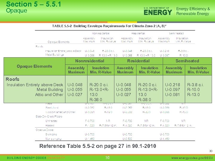 Section 5 – 5. 5. 1 Opaque TABLE 5. 5 -2 Building Envelope Requirements