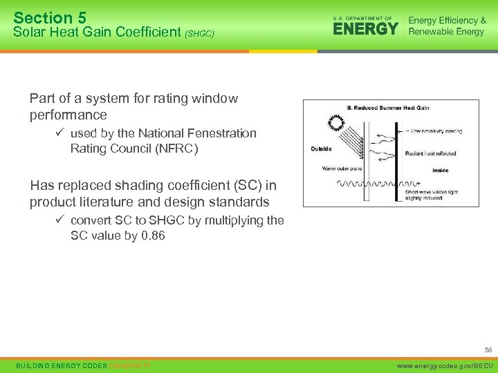 Section 5 Solar Heat Gain Coefficient (SHGC) Part of a system for rating window