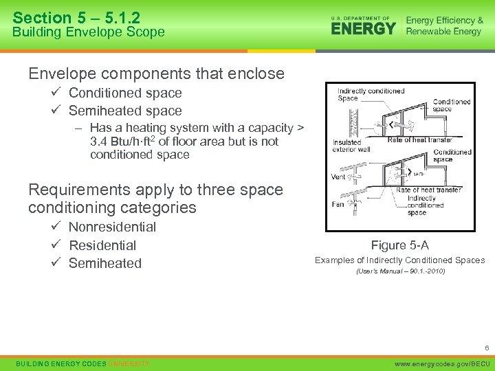 Section 5 – 5. 1. 2 Building Envelope Scope Envelope components that enclose ü