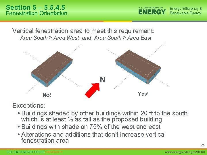 Section 5 – 5. 5. 4. 5 Fenestration Orientation Vertical fenestration area to meet