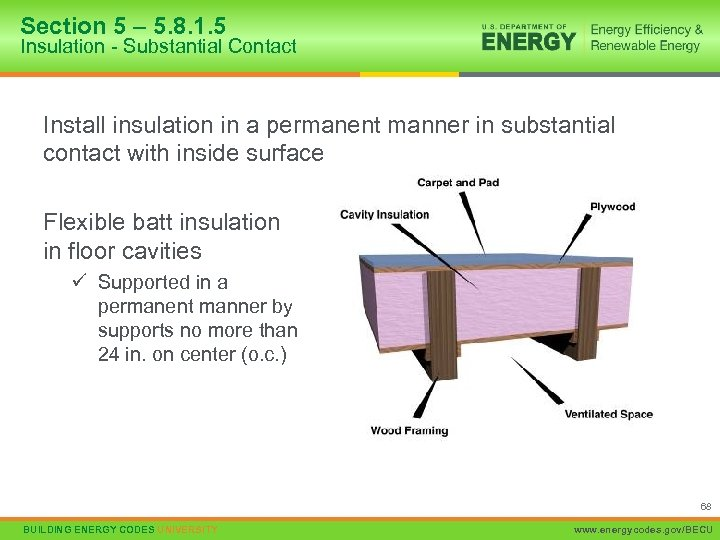 Section 5 – 5. 8. 1. 5 Insulation - Substantial Contact Install insulation in