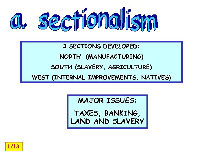 3 SECTIONS DEVELOPED: NORTH (MANUFACTURING) SOUTH (SLAVERY, AGRICULTURE) WEST (INTERNAL IMPROVEMENTS, NATIVES) MAJOR ISSUES: